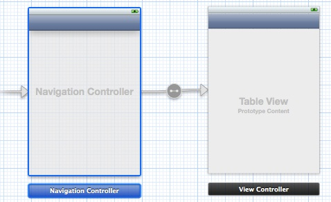 ViewController with Navigation Controller